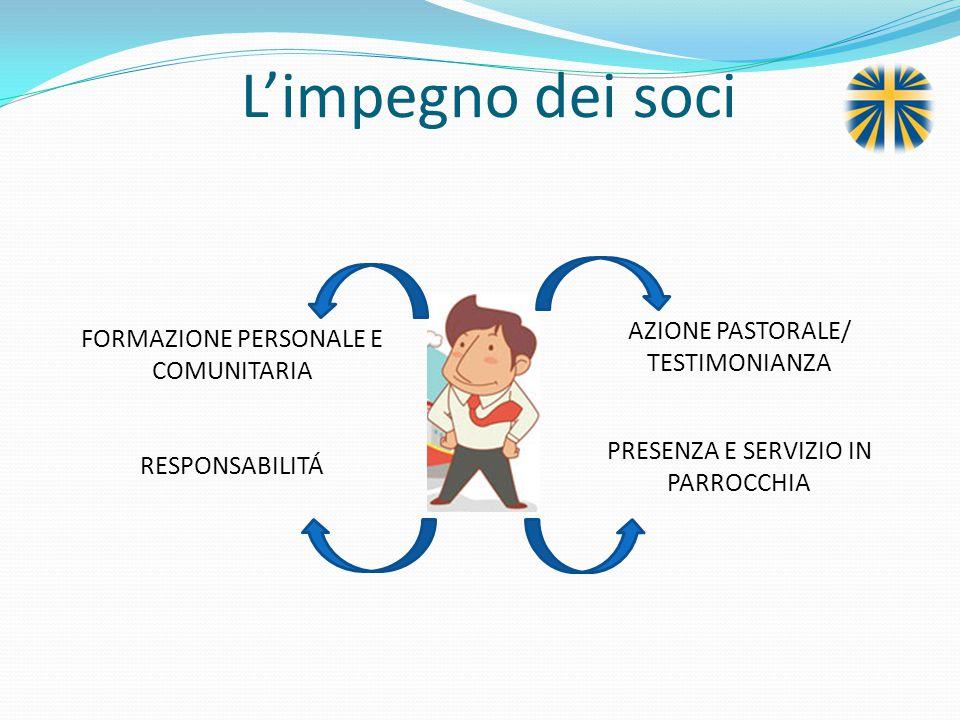 L'impegno dei soci AZIONE PASTORALE/ TESTIMONIANZA