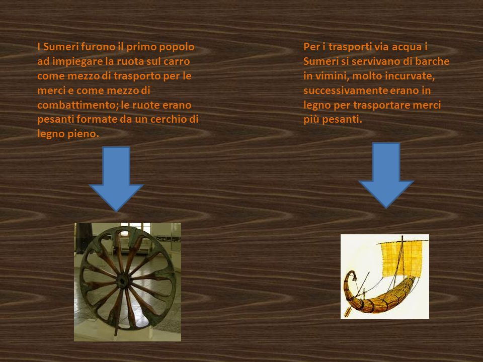 I Sumeri furono il primo popolo ad impiegare la ruota sul carro come mezzo di trasporto per le merci e come mezzo di combattimento; le ruote erano pesanti formate da un cerchio di legno pieno.