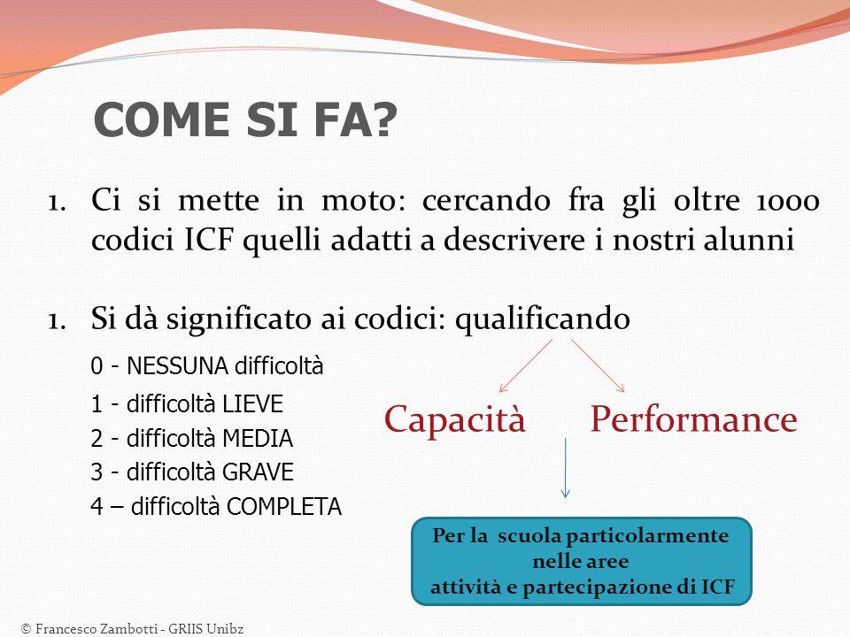 COME SI FA Capacità Performance