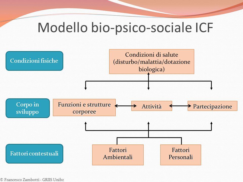 Modello bio-psico-sociale ICF
