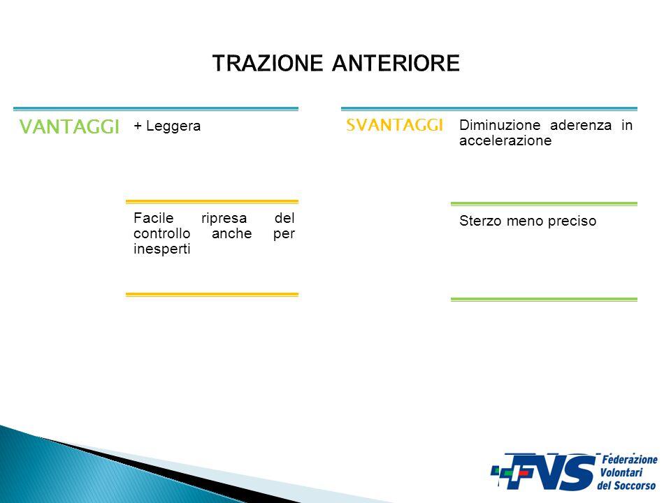 TRAZIONE ANTERIORE VANTAGGI SVANTAGGI + Leggera