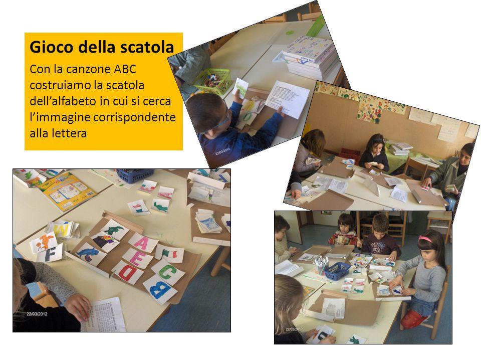 Gioco della scatola Con la canzone ABC costruiamo la scatola dell'alfabeto in cui si cerca l'immagine corrispondente alla lettera.