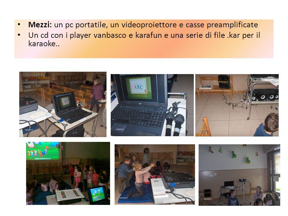 Mezzi: un pc portatile, un videoproiettore e casse preamplificate