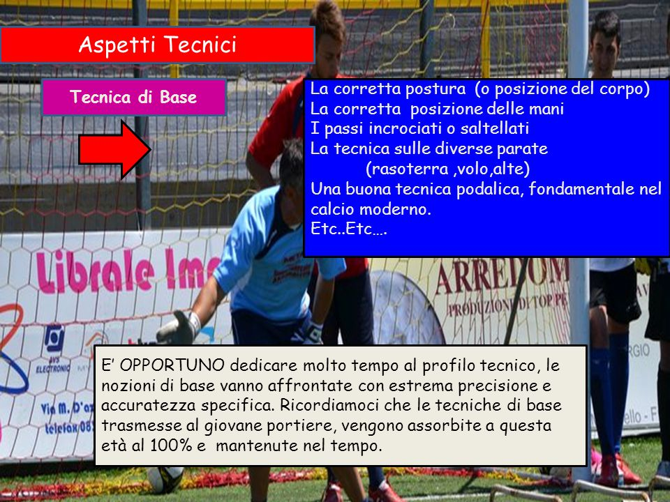 Aspetti Tecnici La corretta postura (o posizione del corpo)