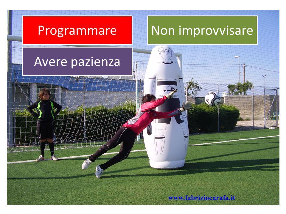 Programmare Non improvvisare Avere pazienza www.fabriziocarafa.it