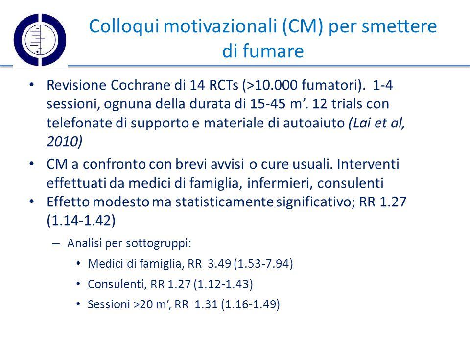 Colloqui motivazionali (CM) per smettere di fumare