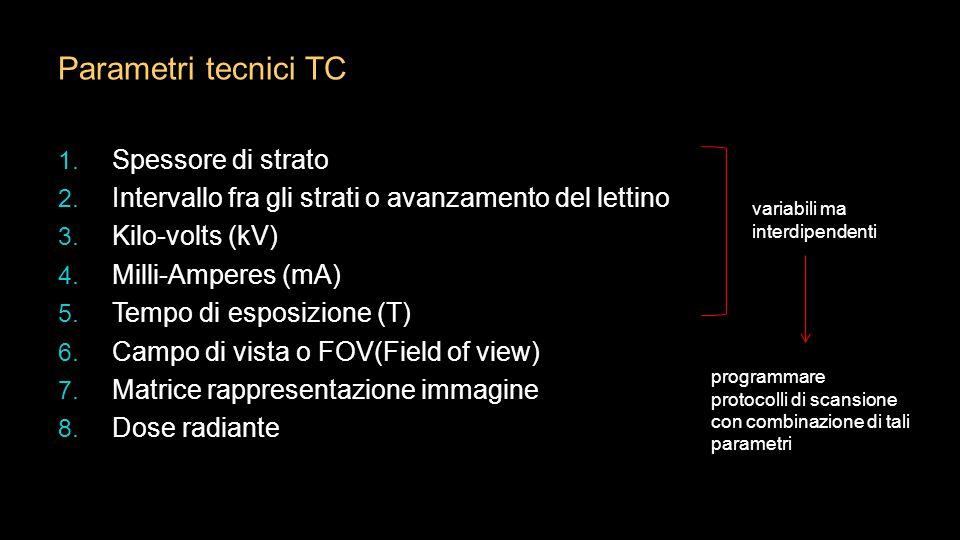 Parametri tecnici TC Spessore di strato