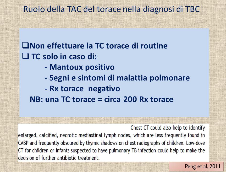 Ruolo della TAC del torace nella diagnosi di TBC