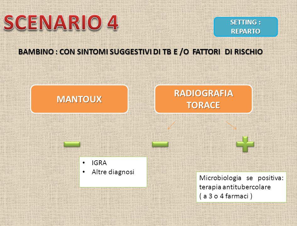 SCENARIO 4 RADIOGRAFIA TORACE MANTOUX