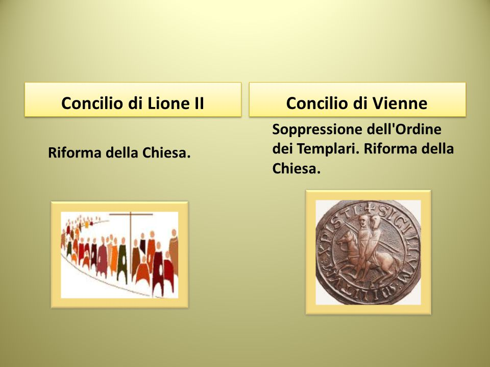 Concilio di Lione II Concilio di Vienne