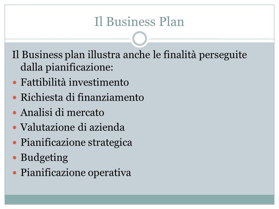 Il Business Plan Il Business plan illustra anche le finalità perseguite dalla pianificazione: Fattibilità investimento.