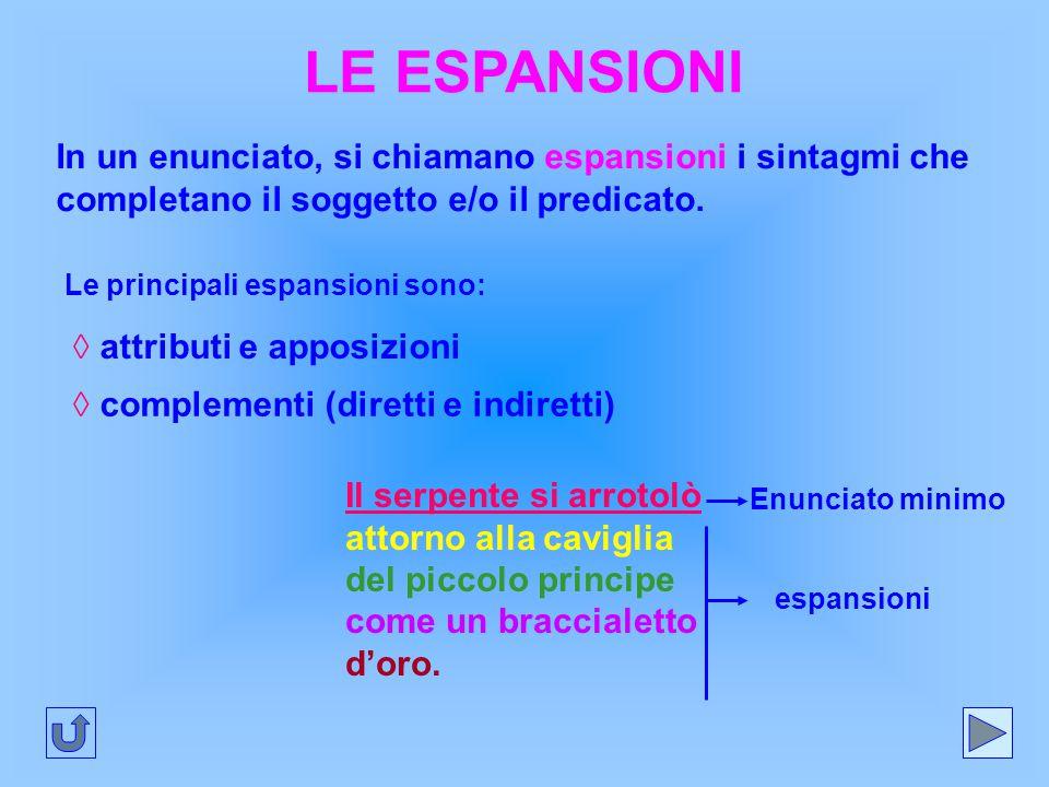 LE ESPANSIONI In un enunciato, si chiamano espansioni i sintagmi che completano il soggetto e/o il predicato.