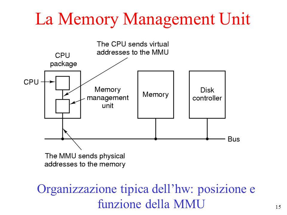 La Memory Management Unit