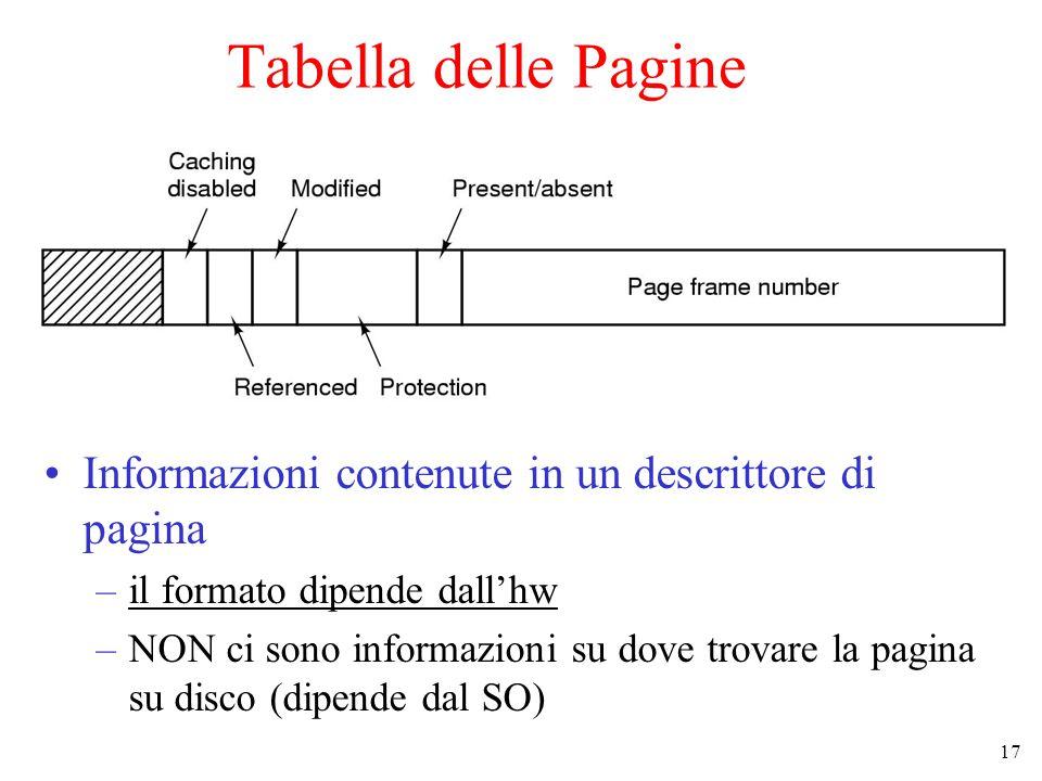 Tabella delle Pagine Informazioni contenute in un descrittore di pagina. il formato dipende dall'hw.