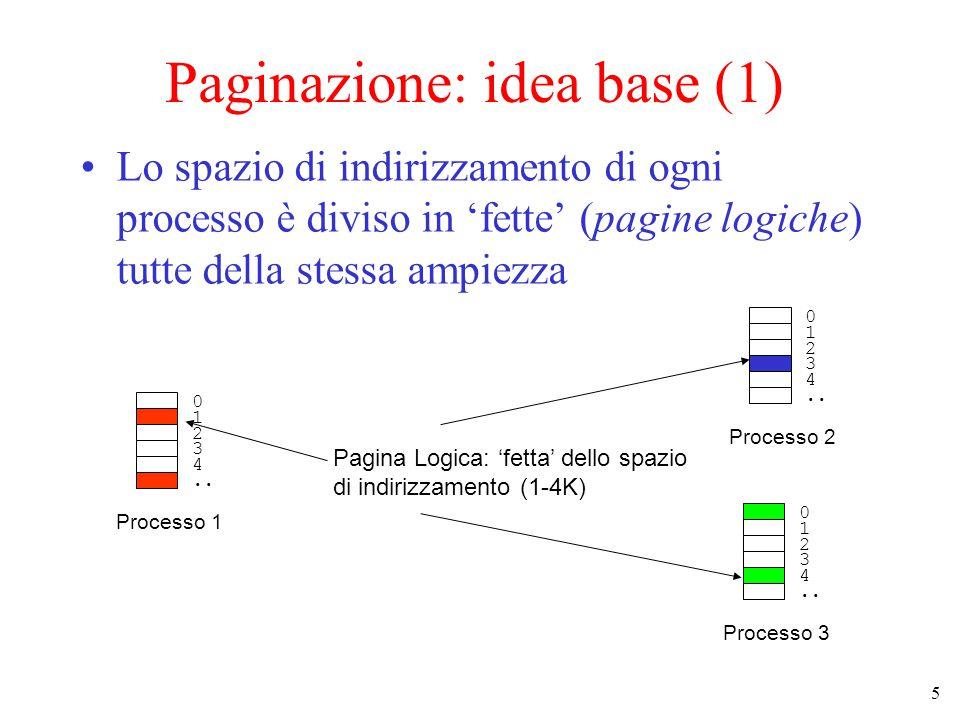 Paginazione: idea base (1)