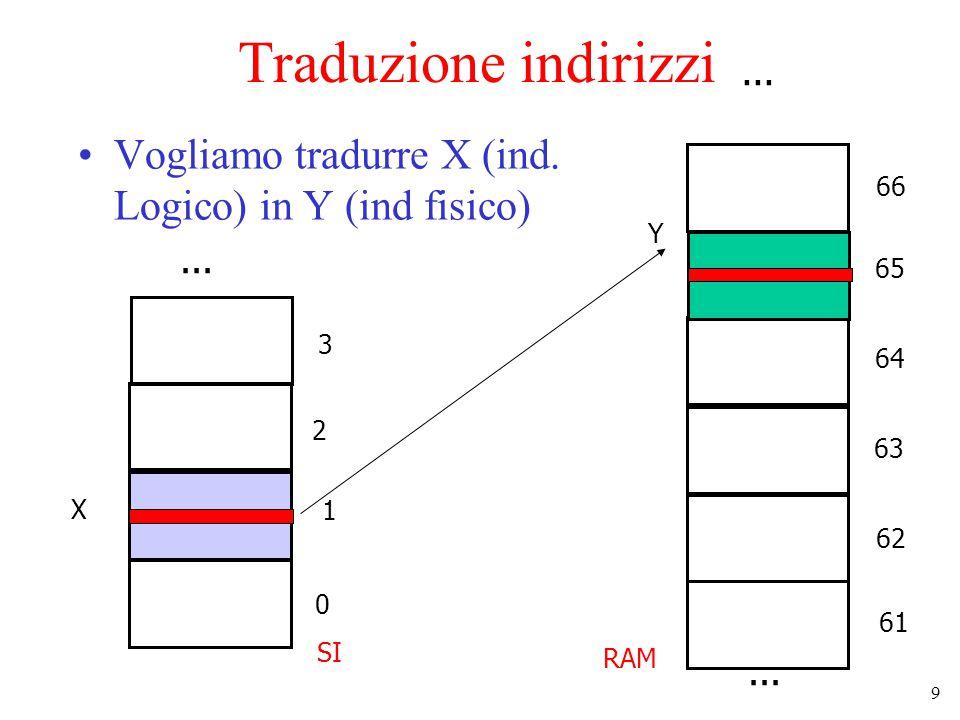 Traduzione indirizzi ... Vogliamo tradurre X (ind. Logico) in Y (ind fisico) 66. Y. ... 65. 3.