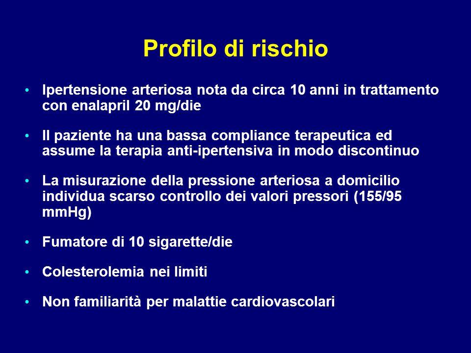 Profilo di rischio Ipertensione arteriosa nota da circa 10 anni in trattamento con enalapril 20 mg/die.