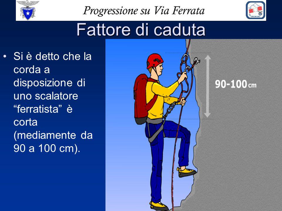 Fattore di caduta Si è detto che la corda a disposizione di uno scalatore ferratista è corta (mediamente da 90 a 100 cm).