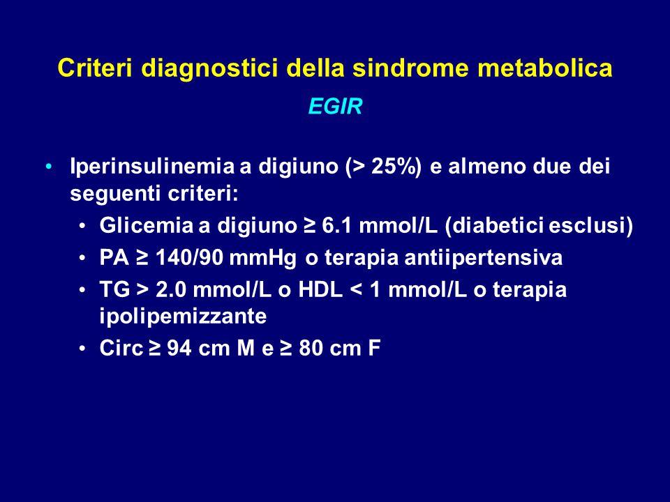 Criteri diagnostici della sindrome metabolica