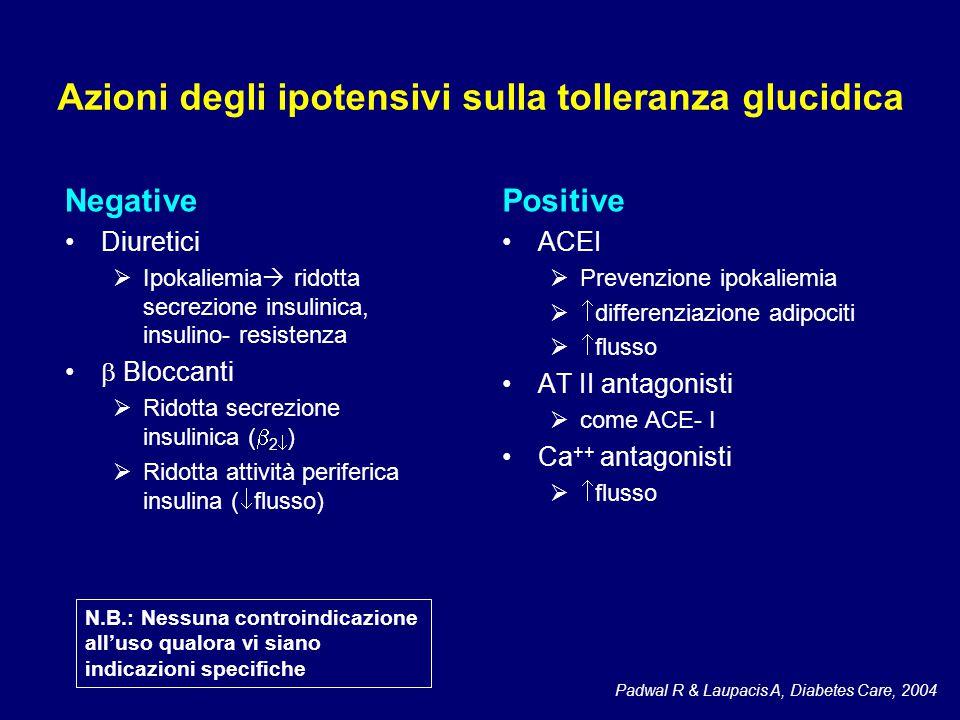 Azioni degli ipotensivi sulla tolleranza glucidica