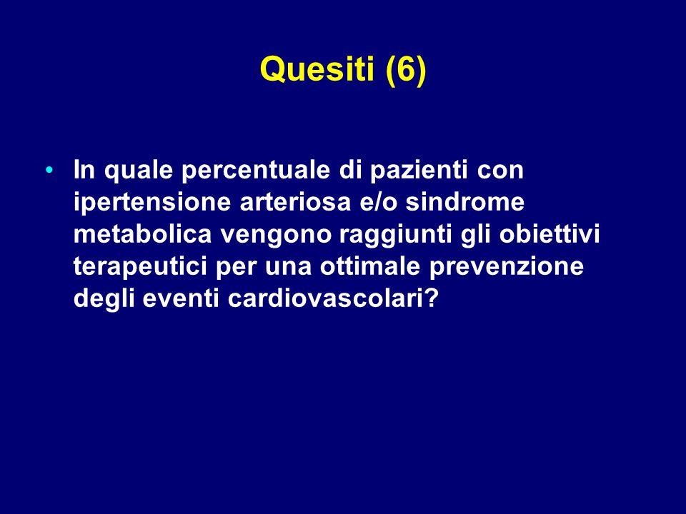 Quesiti (6)
