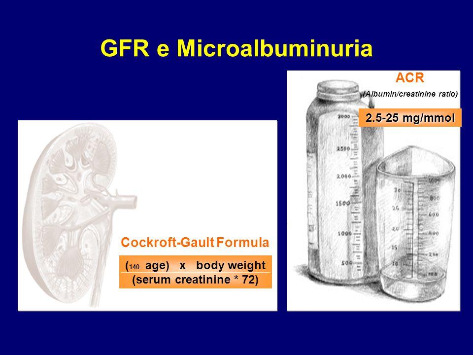 GFR e Microalbuminuria