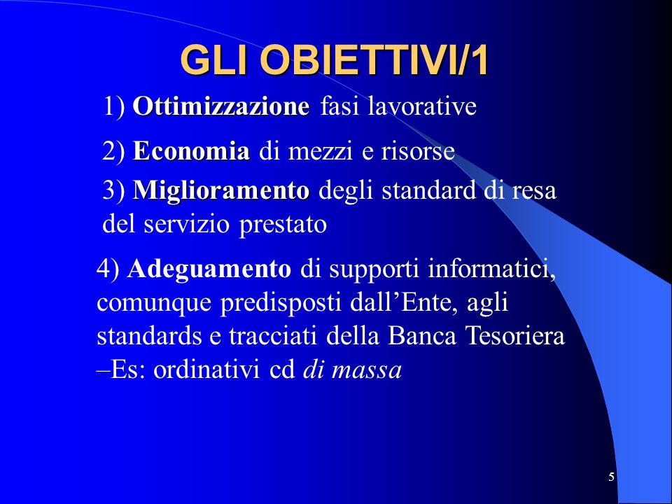 GLI OBIETTIVI/1 1) Ottimizzazione fasi lavorative