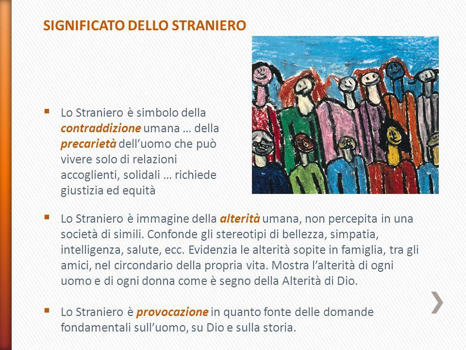 SIGNIFICATO DELLO STRANIERO