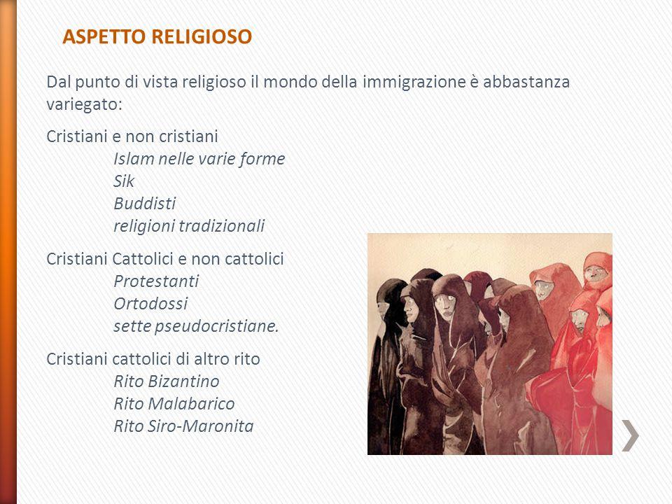 ASPETTO RELIGIOSO Dal punto di vista religioso il mondo della immigrazione è abbastanza variegato: Cristiani e non cristiani.
