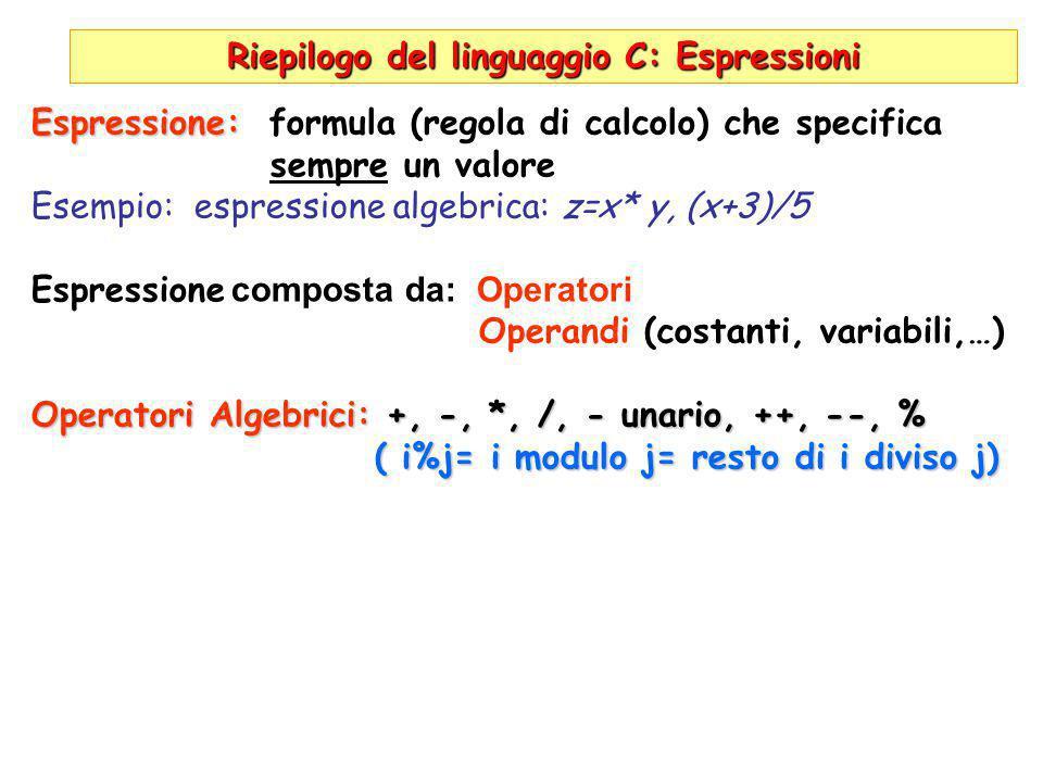 Riepilogo del linguaggio C: Espressioni
