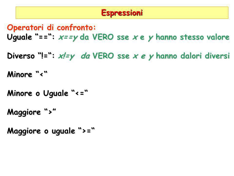 Espressioni Operatori di confronto: Uguale == : x==y da VERO sse x e y hanno stesso valore.