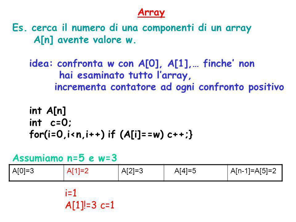 Es. cerca il numero di una componenti di un array