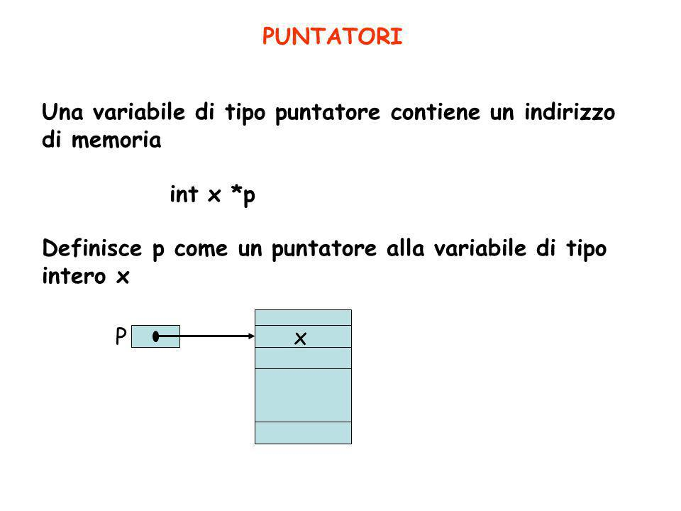 PUNTATORI Una variabile di tipo puntatore contiene un indirizzo di memoria. int x *p. Definisce p come un puntatore alla variabile di tipo intero x.