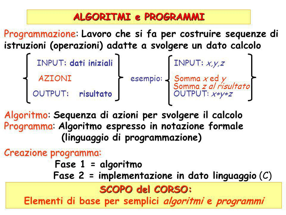 Elementi di base per semplici algoritmi e programmi