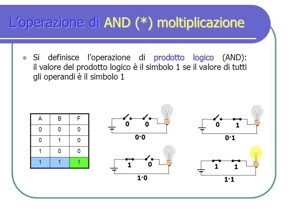 L'operazione di AND (*) moltiplicazione