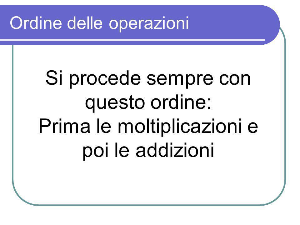 Ordine delle operazioni
