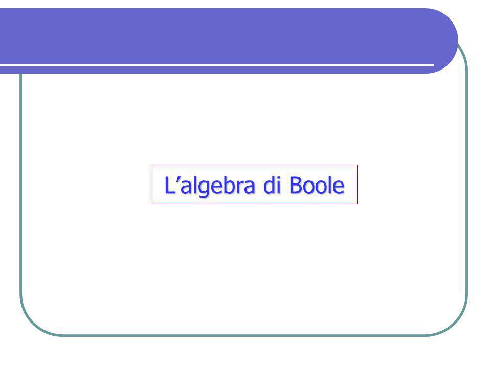 L'algebra di Boole