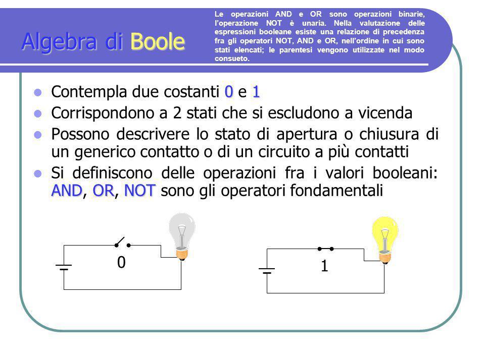 Algebra di Boole Contempla due costanti 0 e 1