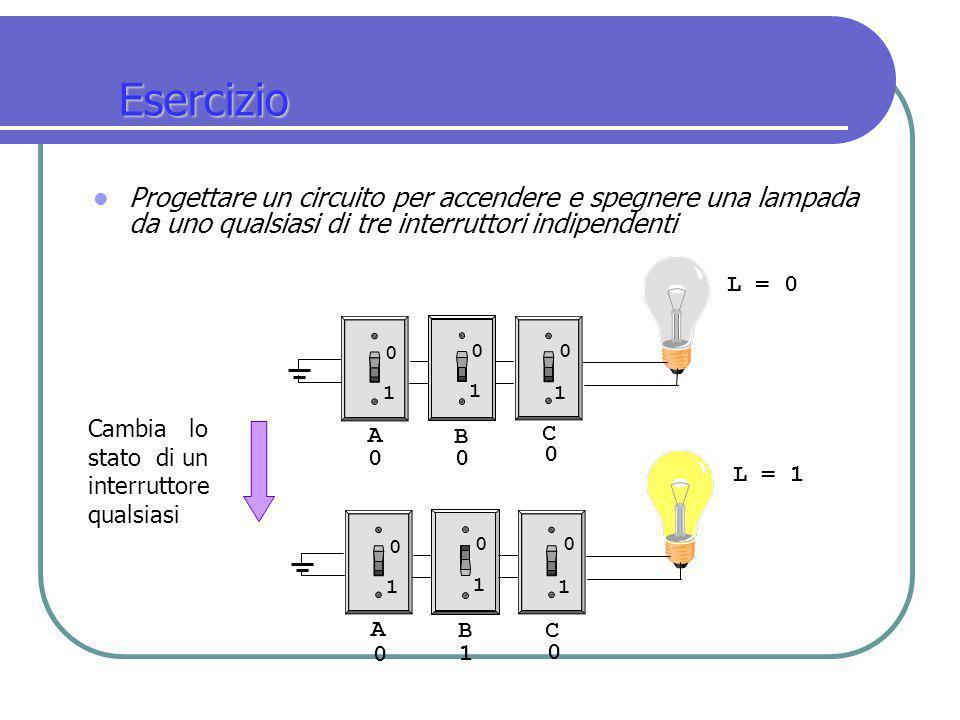 Esercizio Progettare un circuito per accendere e spegnere una lampada da uno qualsiasi di tre interruttori indipendenti.