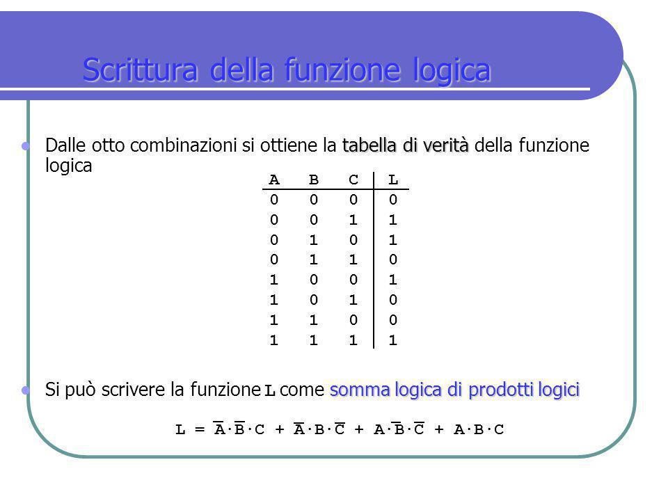 Scrittura della funzione logica