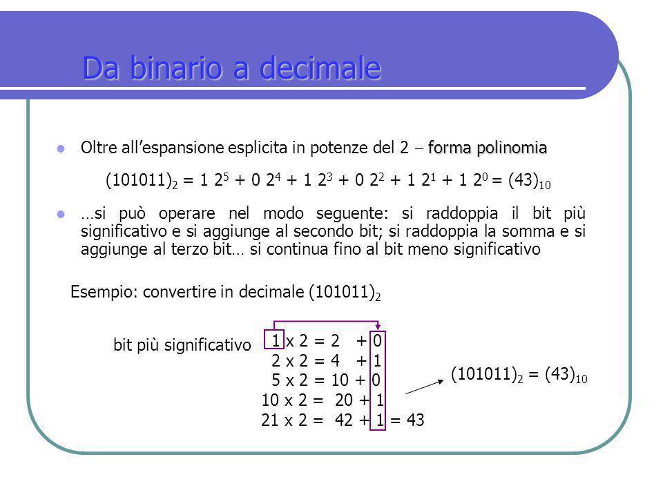 Da binario a decimale Oltre all'espansione esplicita in potenze del 2  forma polinomia…