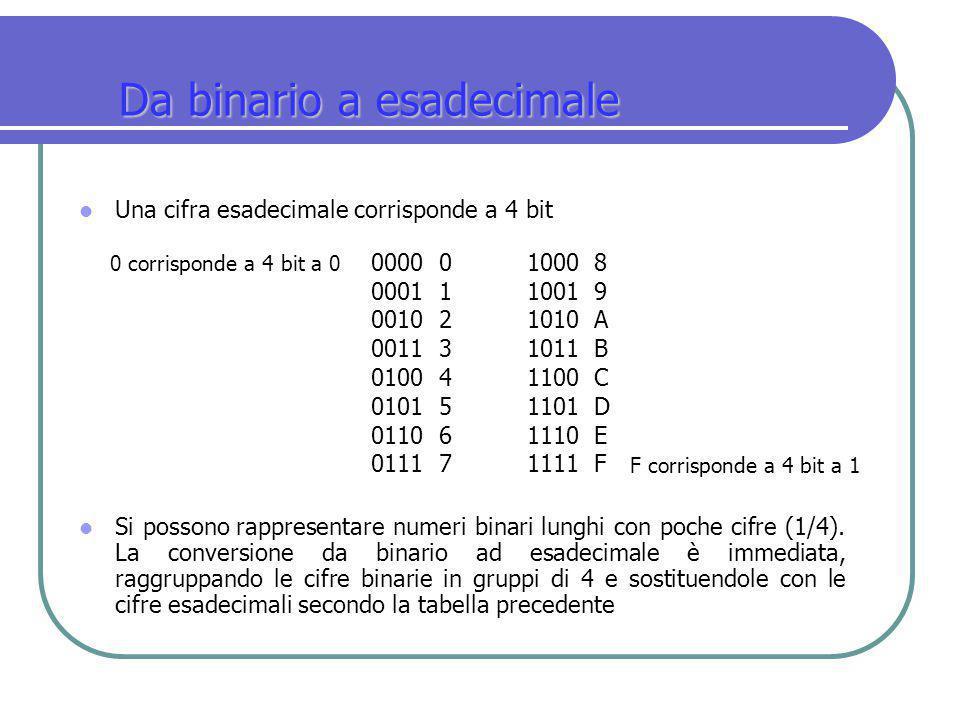 Da binario a esadecimale