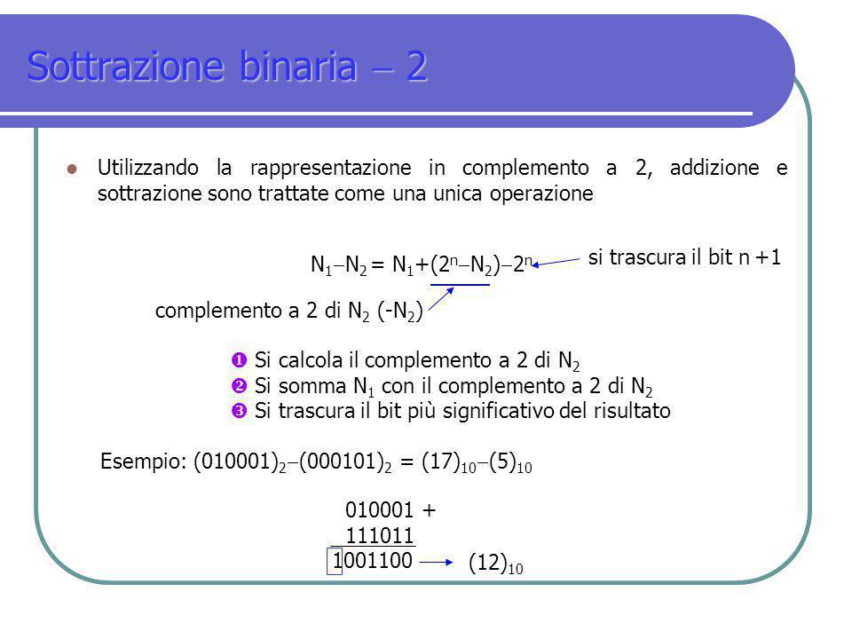 Sottrazione binaria  2 Utilizzando la rappresentazione in complemento a 2, addizione e sottrazione sono trattate come una unica operazione.