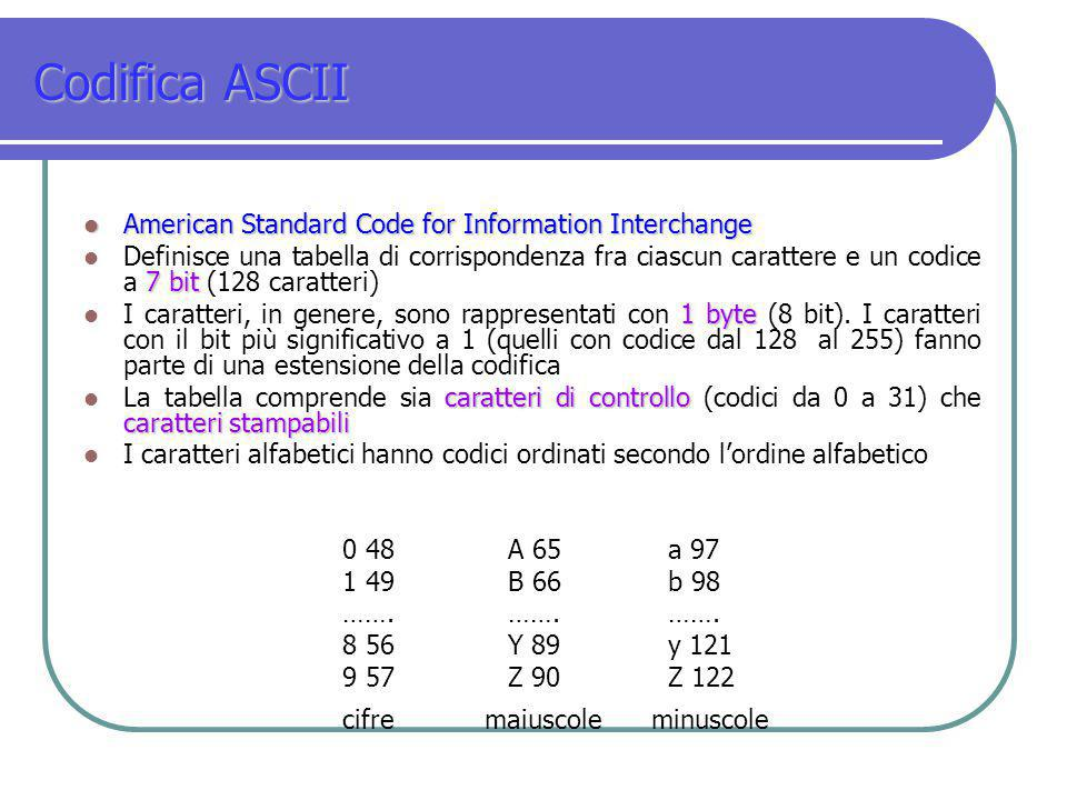Codifica ASCII American Standard Code for Information Interchange