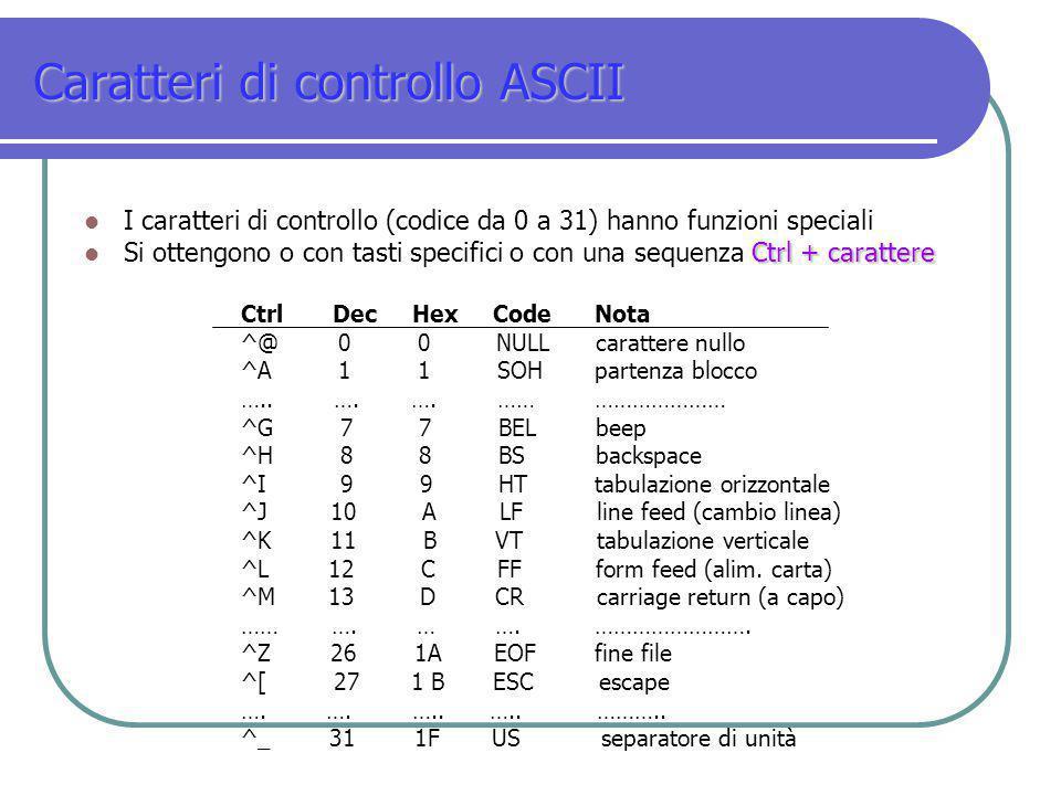 Caratteri di controllo ASCII