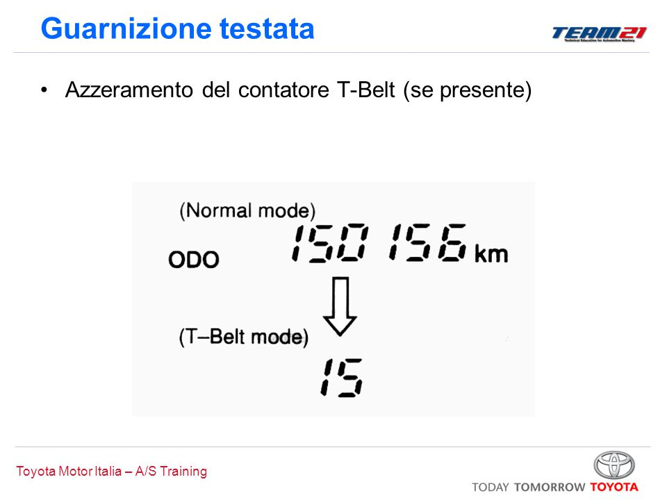 Guarnizione testata Azzeramento del contatore T-Belt (se presente)