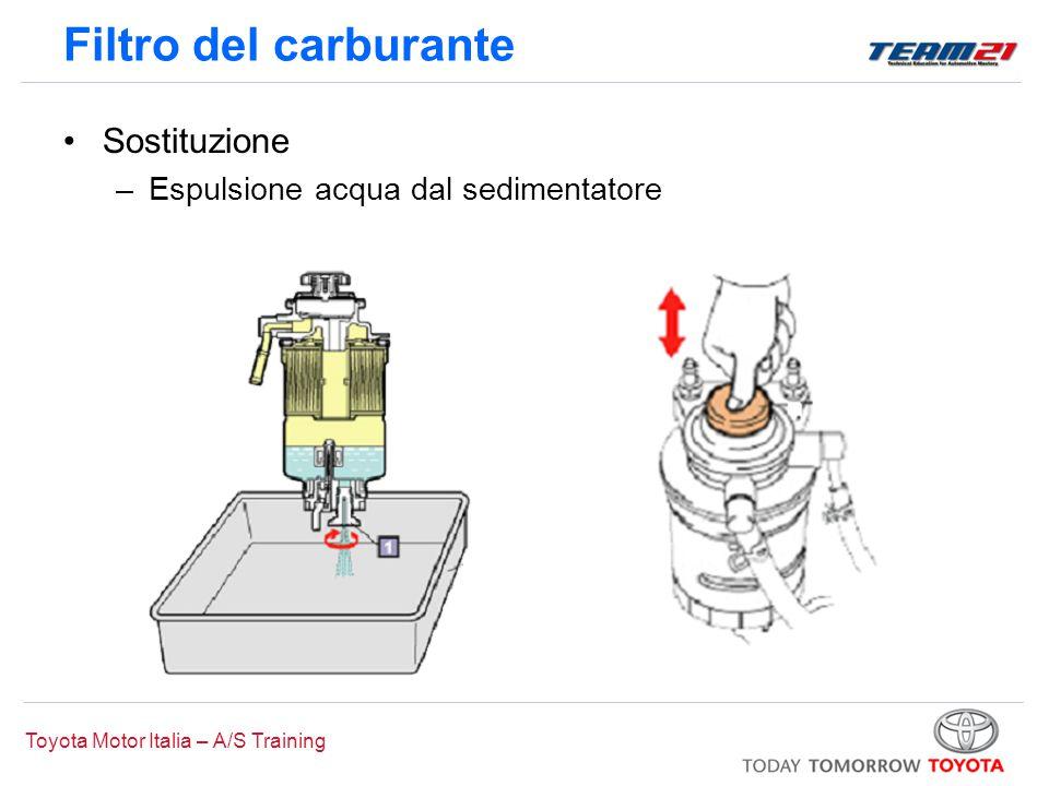 Filtro del carburante Sostituzione Espulsione acqua dal sedimentatore