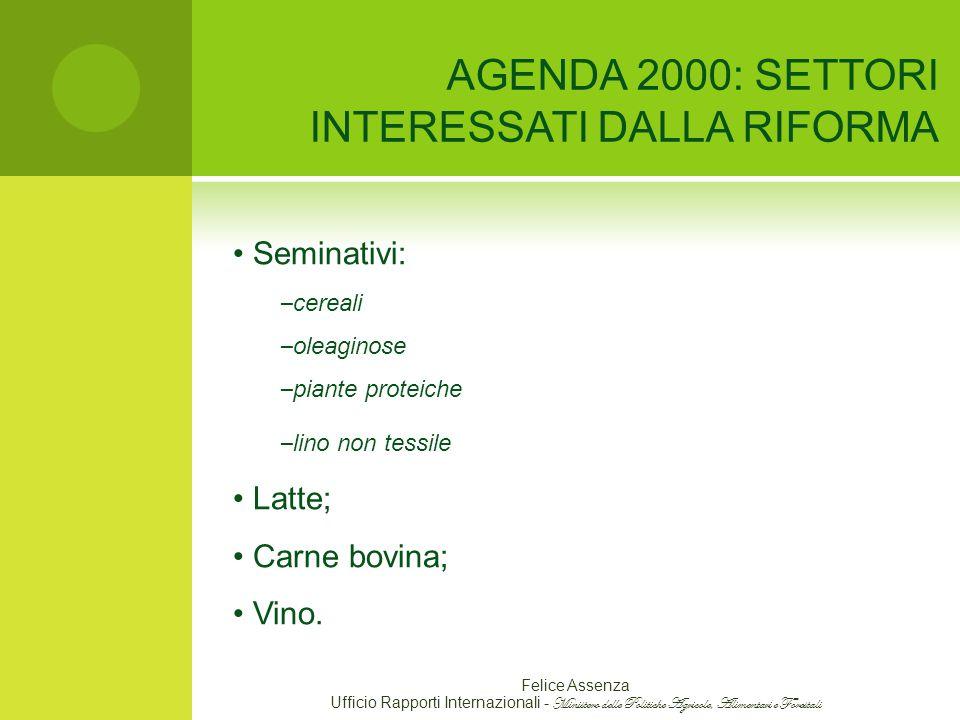 AGENDA 2000: SETTORI INTERESSATI DALLA RIFORMA
