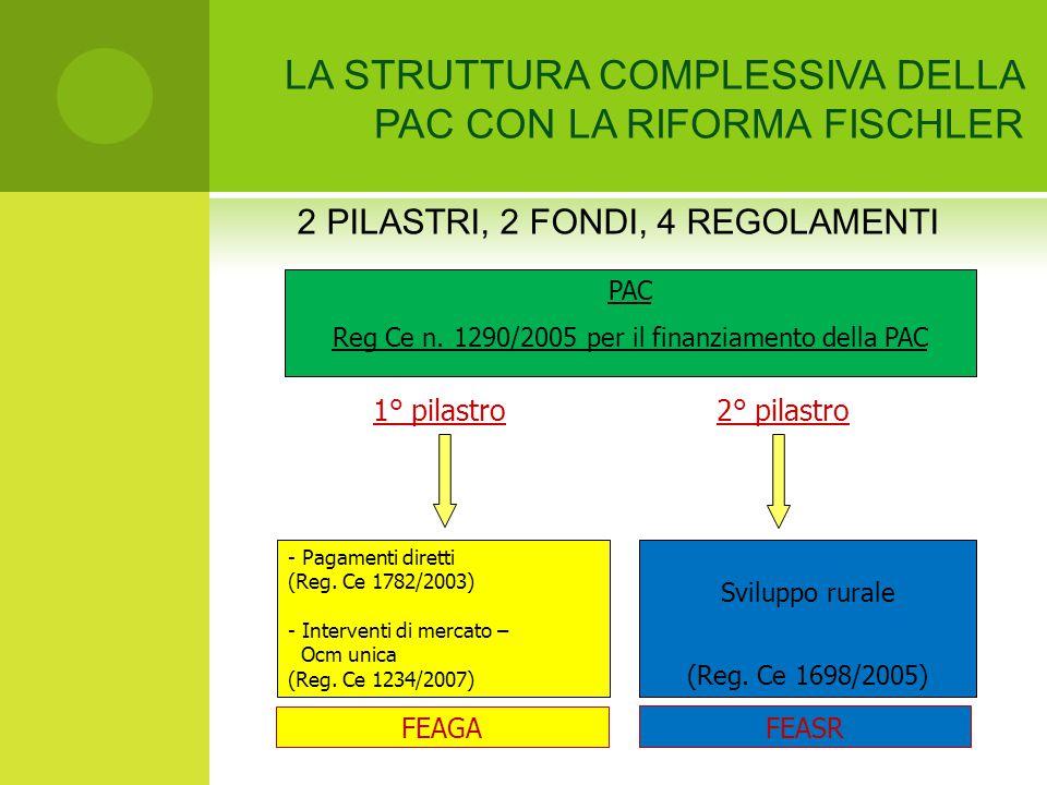 LA STRUTTURA COMPLESSIVA DELLA PAC CON LA RIFORMA FISCHLER