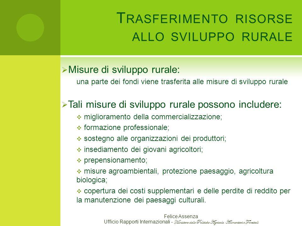 Trasferimento risorse allo sviluppo rurale